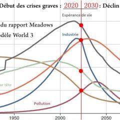 L'effondrement global de notre civilisation est-il imminent ? 5