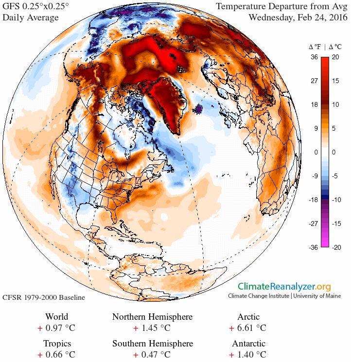 Anomalies des températures au pôle nord